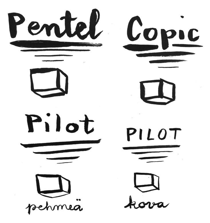 sivellinkyna-testi-copic-pilot-pentel-brushpen